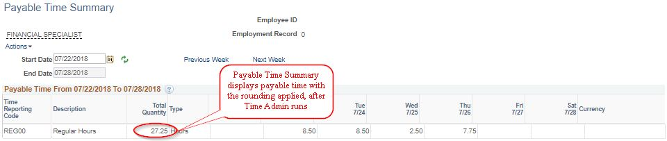 Payable Time Summary
